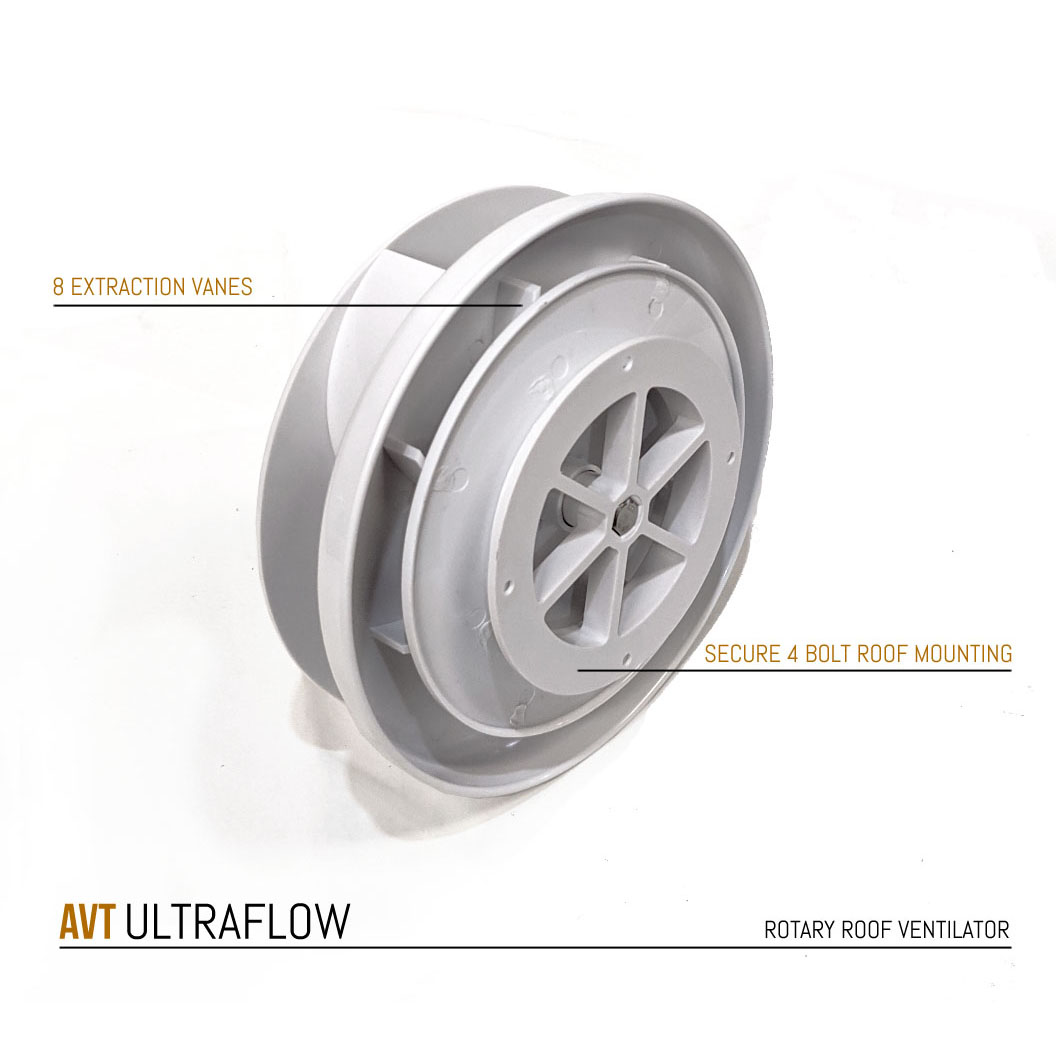 AVT Low Profile Rotating Van Roof Vent Air Extractor Ventilator WHITE